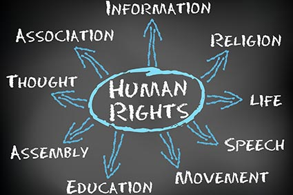 Human Rights Overview